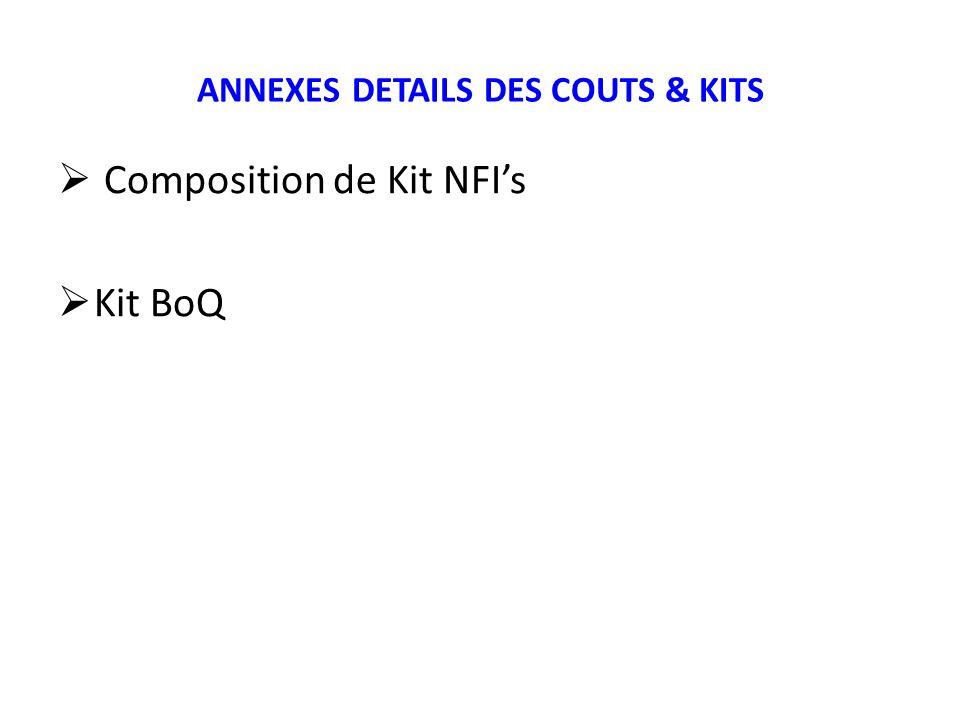 ANNEXES DETAILS DES COUTS & KITS