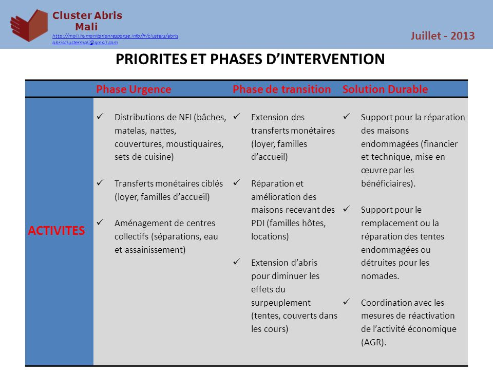 PRIORITES ET PHASES D'INTERVENTION