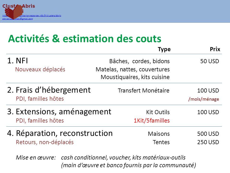 Activités & estimation des couts Type Prix