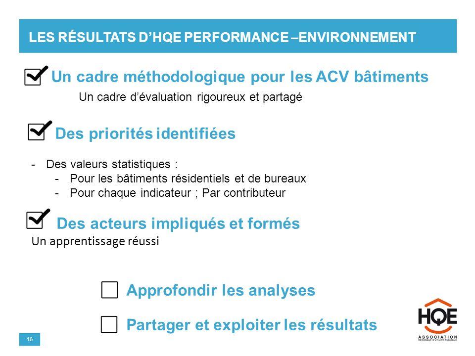 Les résultats d'HQE Performance –Environnement