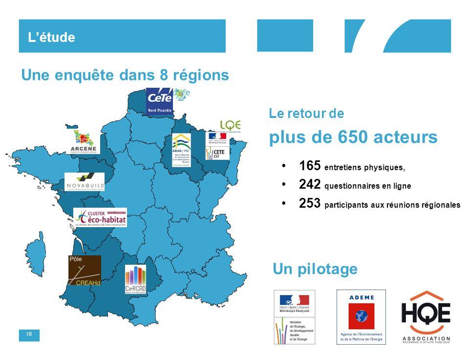 plus de 650 acteurs Une enquête dans 8 régions Un pilotage L'étude