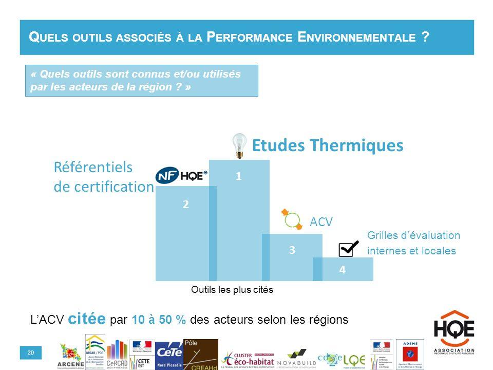 Quels outils associés à la Performance Environnementale