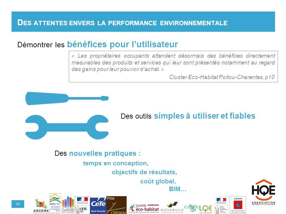 Des attentes envers la performance environnementale