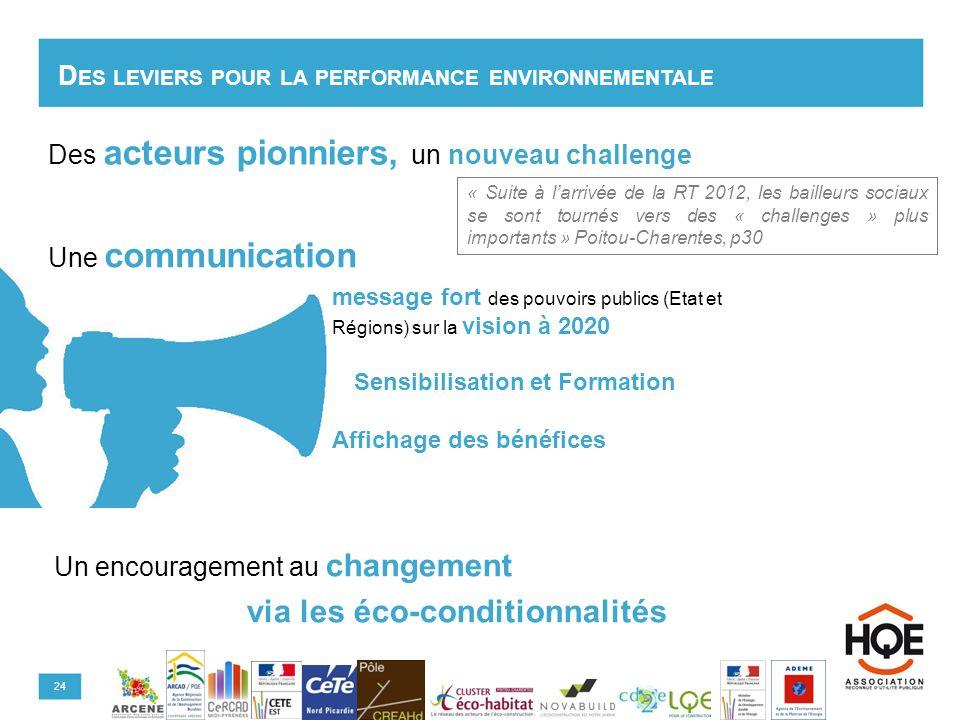 Des leviers pour la performance environnementale