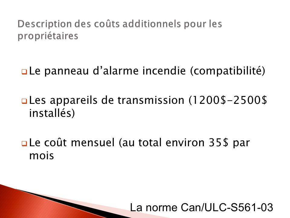 Description des coûts additionnels pour les propriétaires