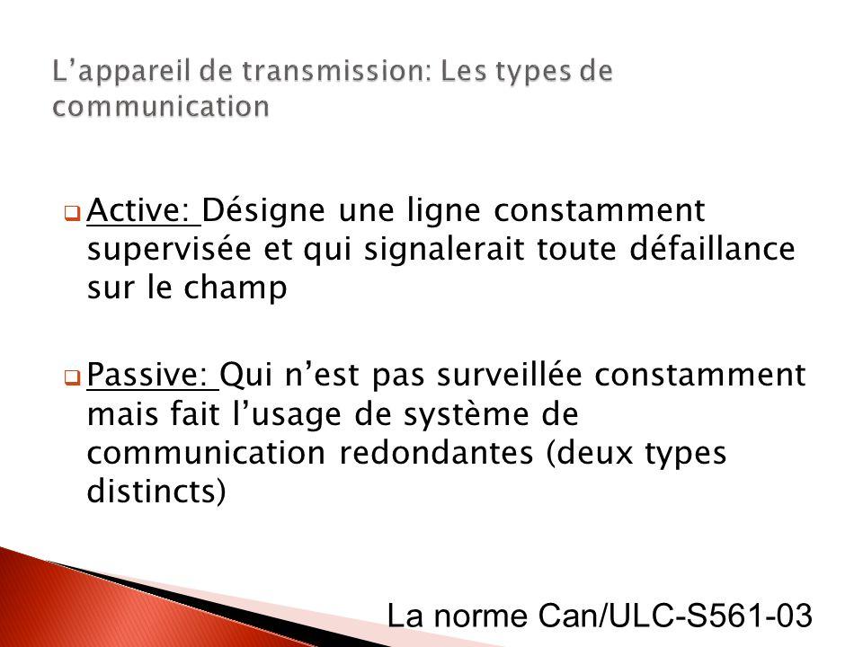 L'appareil de transmission: Les types de communication
