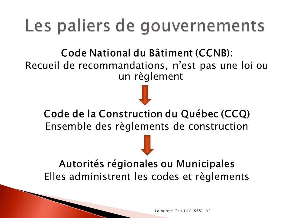 Les paliers de gouvernements