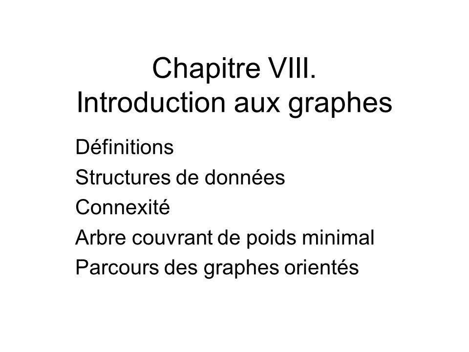 Chapitre VIII. Introduction aux graphes