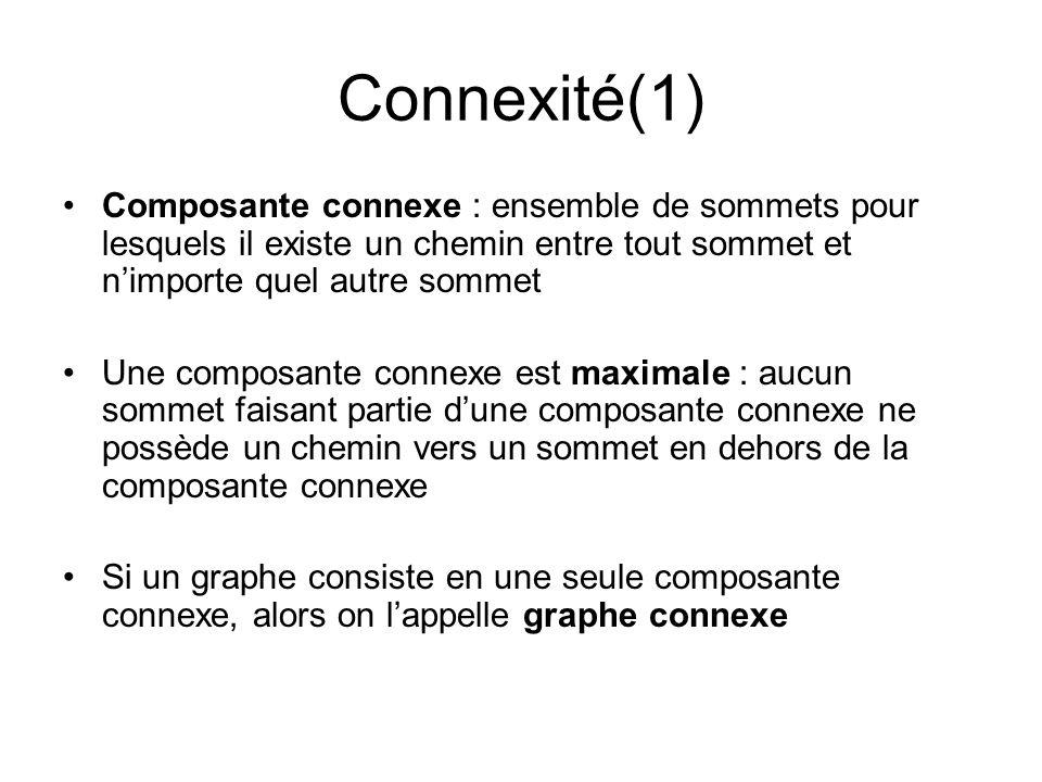 Connexité(1) Composante connexe : ensemble de sommets pour lesquels il existe un chemin entre tout sommet et n'importe quel autre sommet.