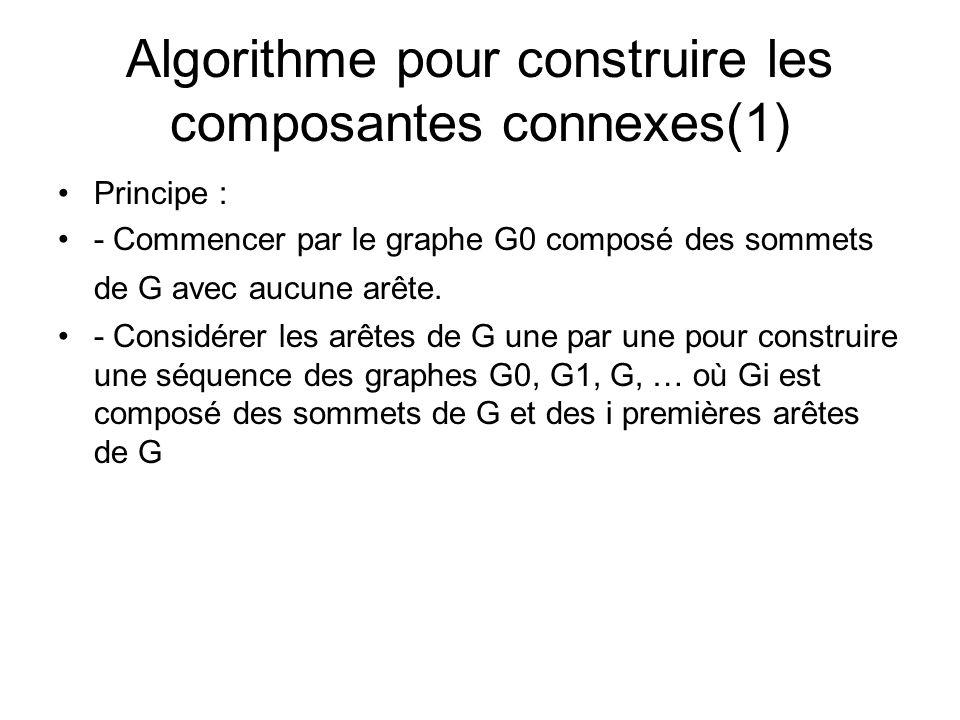Algorithme pour construire les composantes connexes(1)