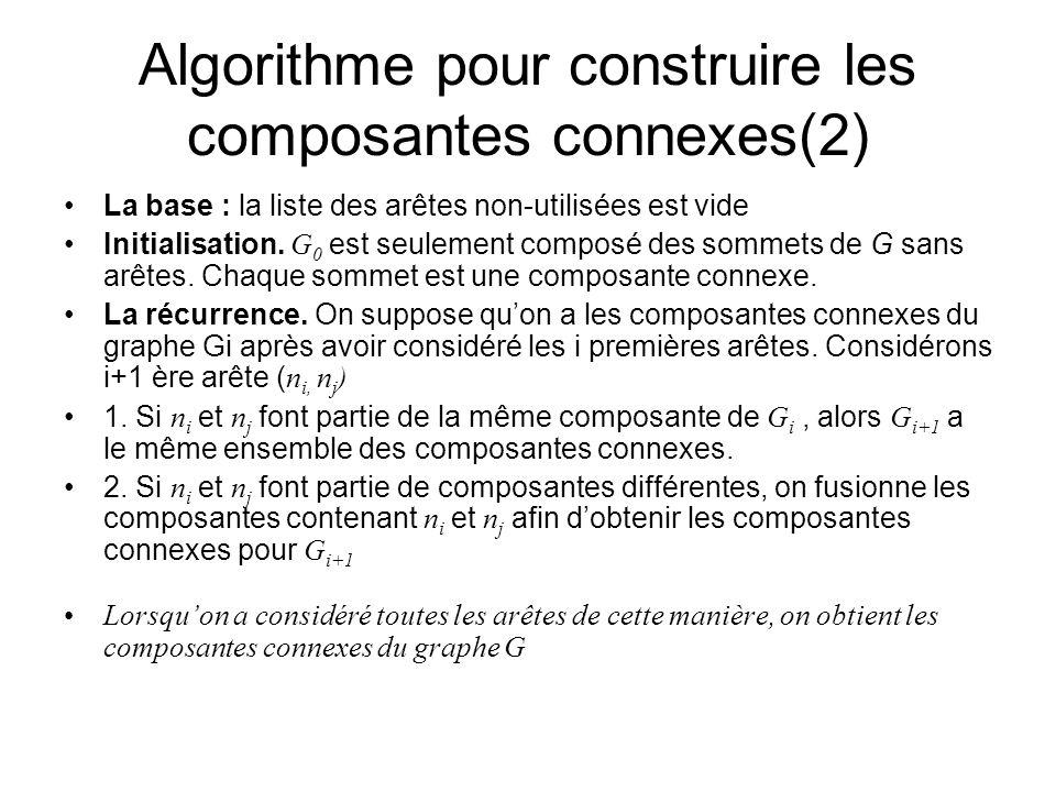 Algorithme pour construire les composantes connexes(2)
