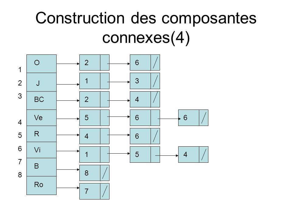 Construction des composantes connexes(4)