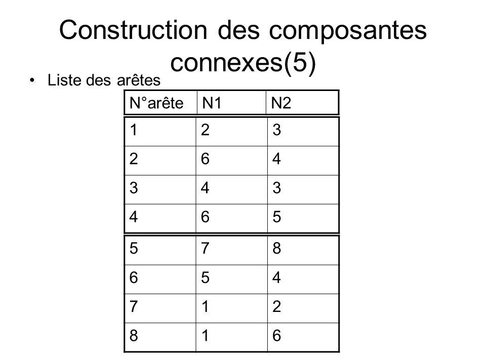 Construction des composantes connexes(5)