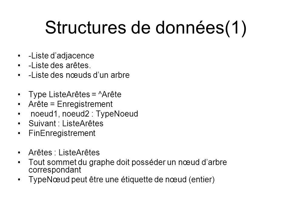 Structures de données(1)
