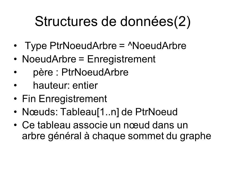 Structures de données(2)