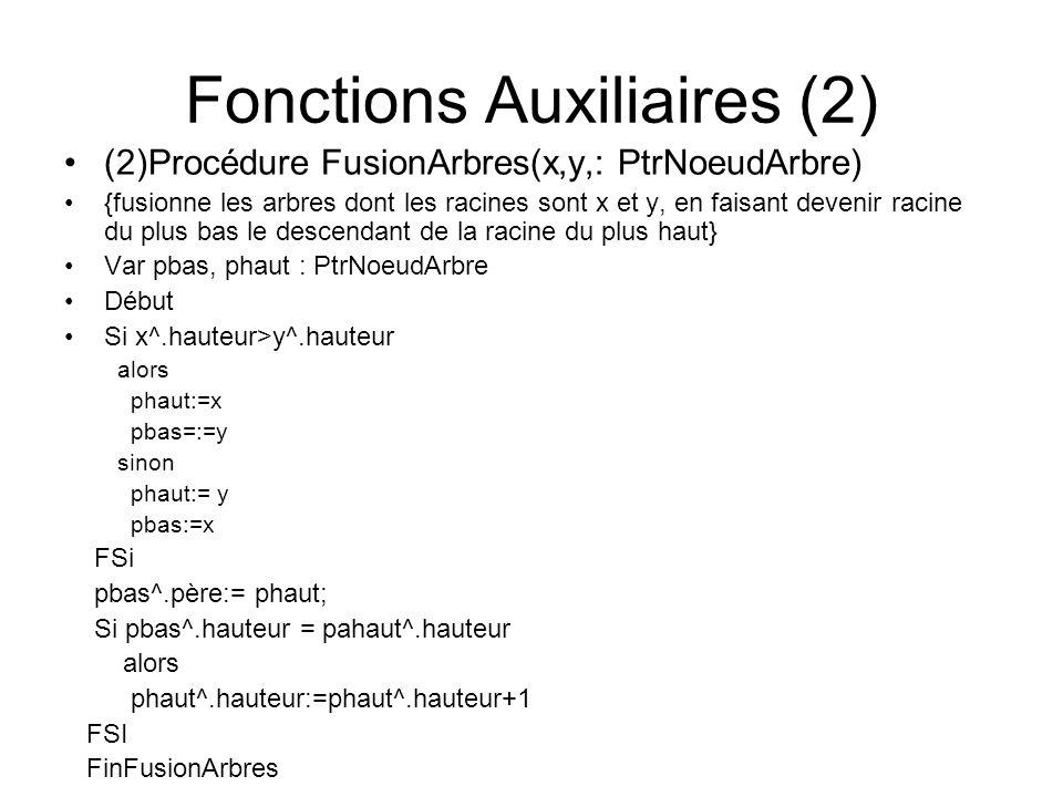 Fonctions Auxiliaires (2)