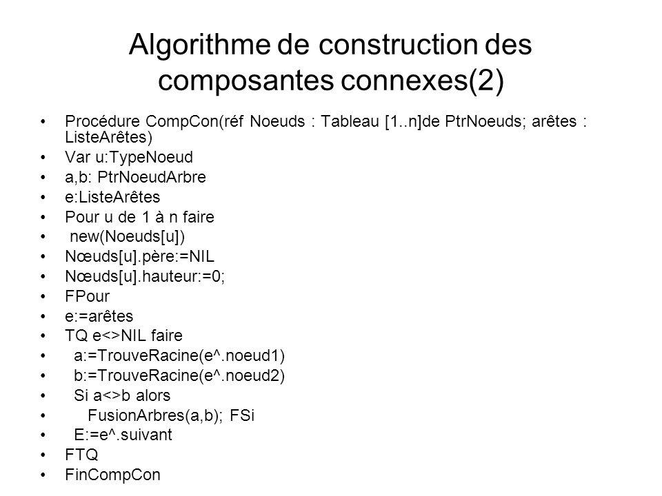 Algorithme de construction des composantes connexes(2)