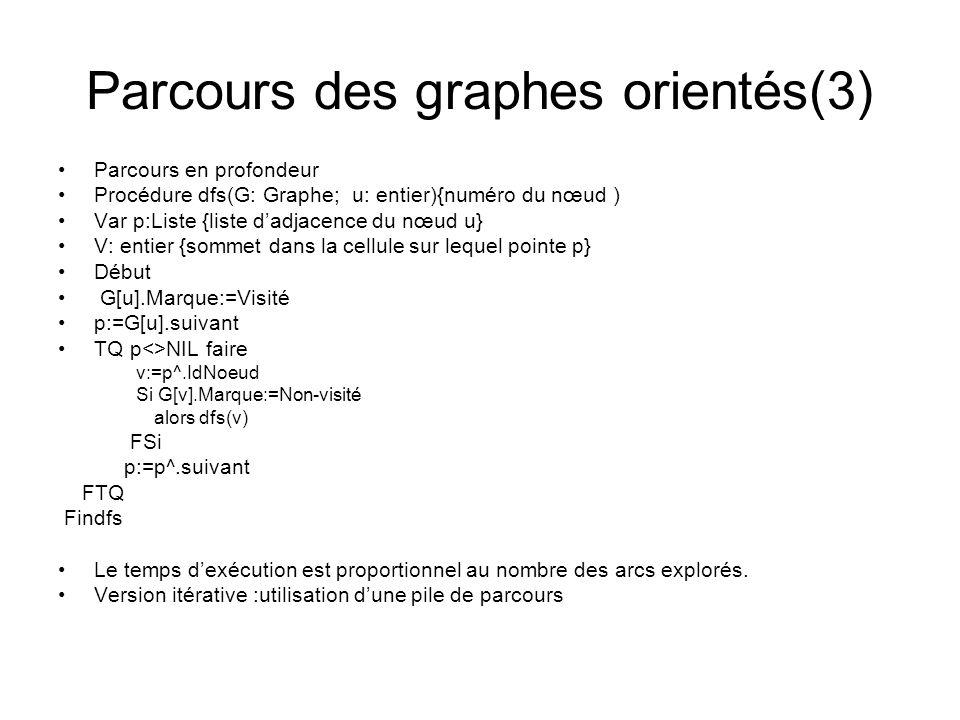 Parcours des graphes orientés(3)