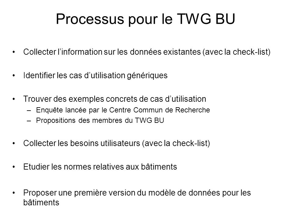 Processus pour le TWG BU