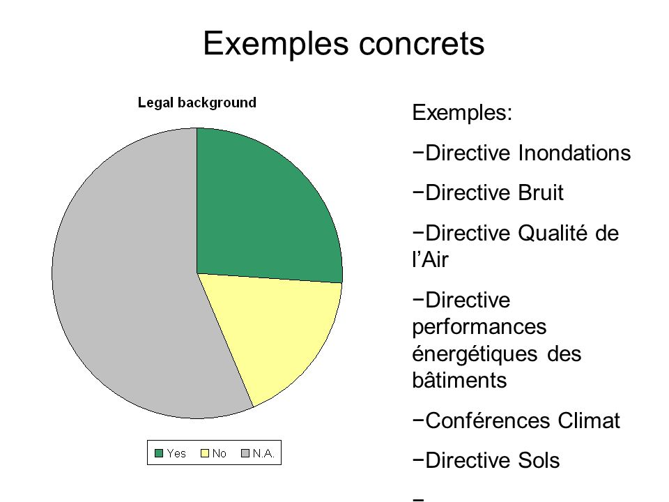 Exemples concrets Exemples: Directive Inondations Directive Bruit