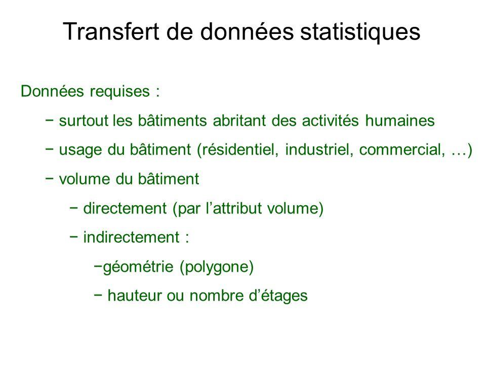 Transfert de données statistiques