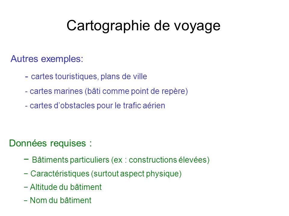 Cartographie de voyage
