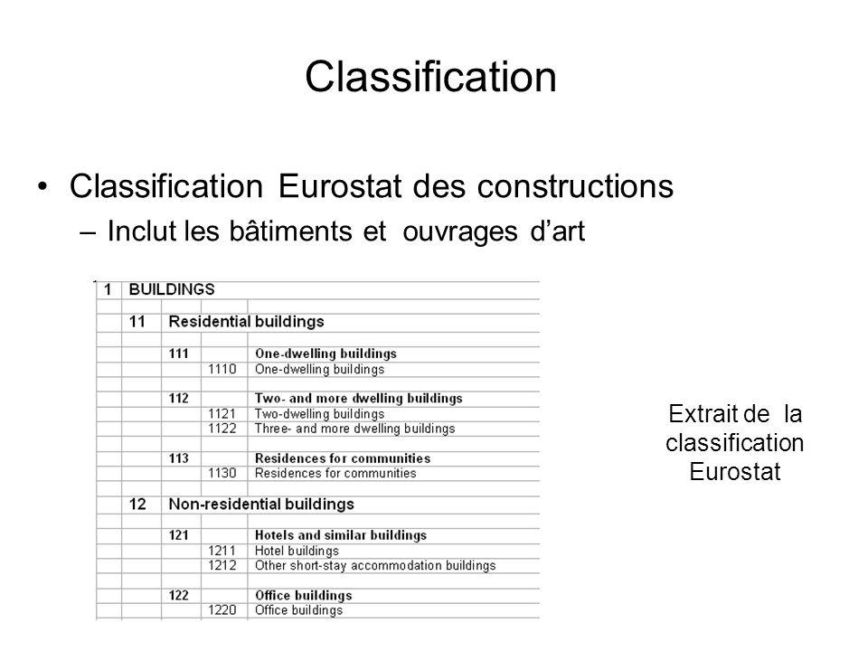 Extrait de la classification Eurostat