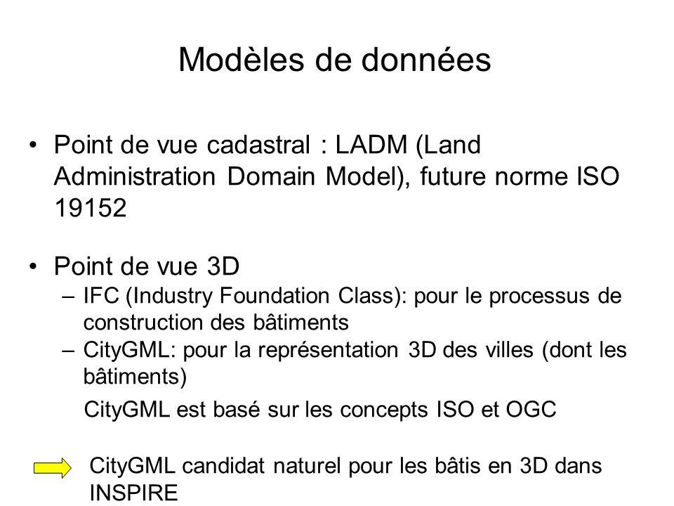 Modèles de données Point de vue cadastral : LADM (Land Administration Domain Model), future norme ISO 19152.