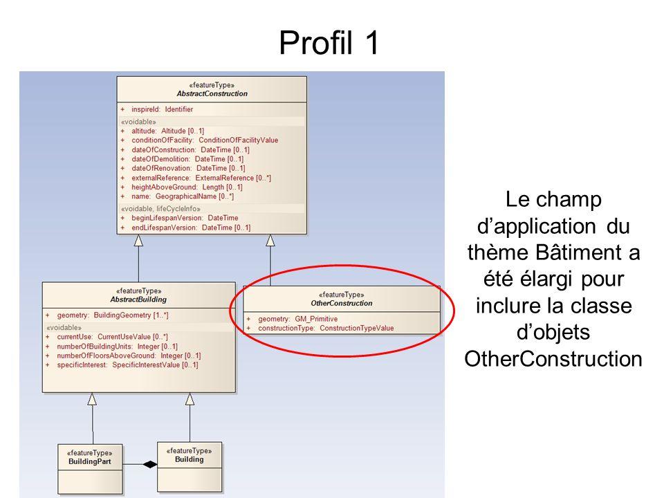 Profil 1 Le champ d'application du thème Bâtiment a été élargi pour inclure la classe d'objets OtherConstruction.