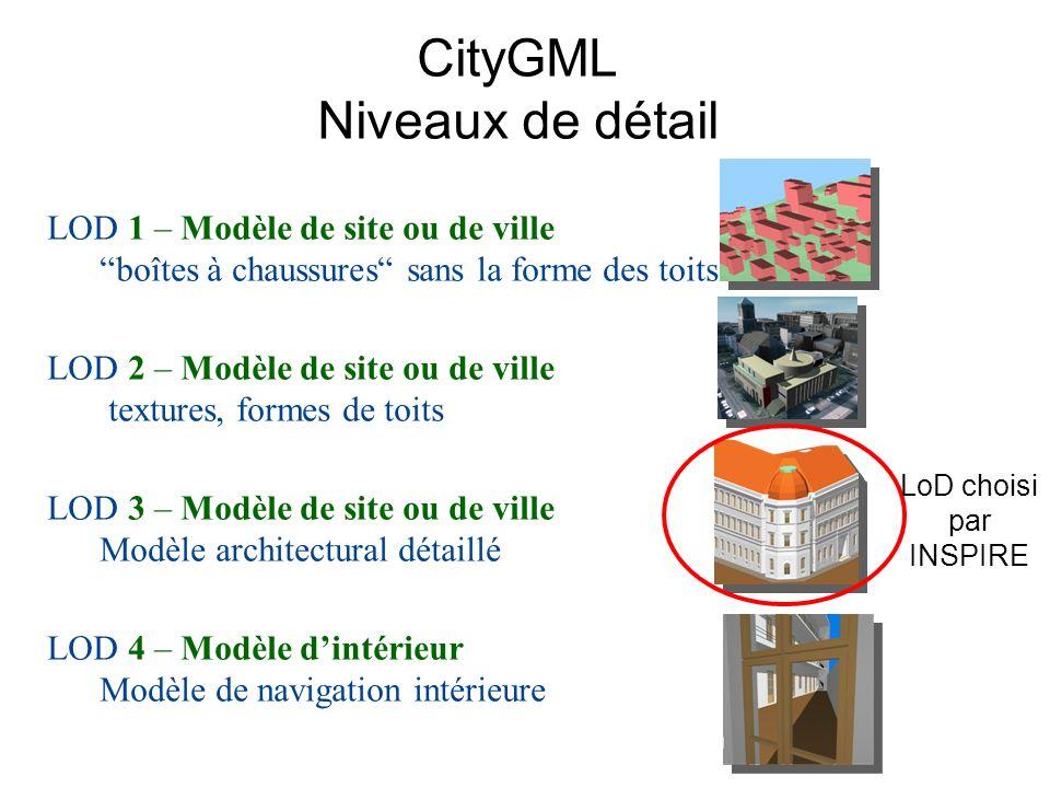 CityGML Niveaux de détail