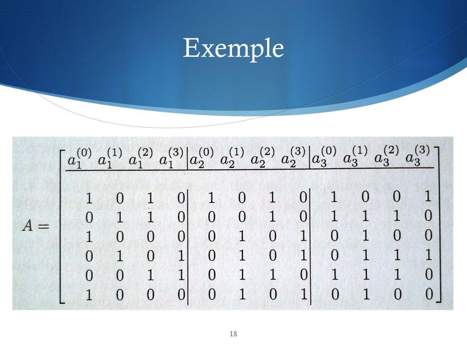 Exemple w = 3 et b = 2. x = (2, 1, 0) zi = (xi +1) + (i-1)*2b