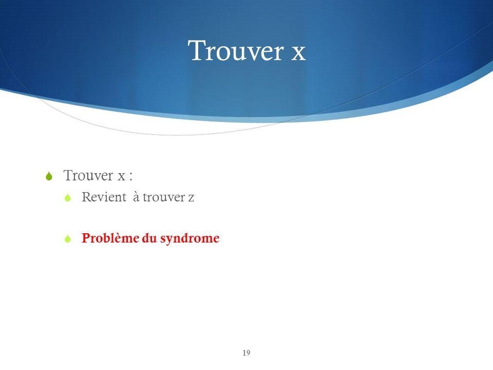 Trouver x Trouver x : Revient à trouver z Problème du syndrome