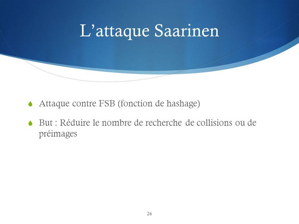 L'attaque Saarinen Attaque contre FSB (fonction de hashage)