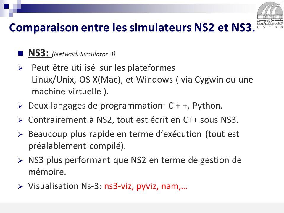 Comparaison entre les simulateurs NS2 et NS3.