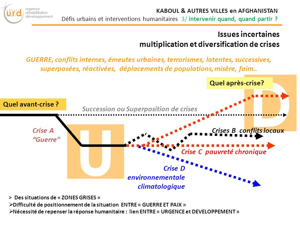 D U Issues incertaines multiplication et diversification de crises