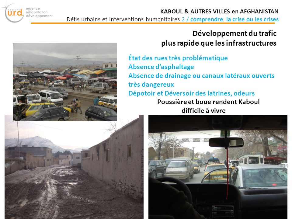 Poussière et boue rendent Kaboul