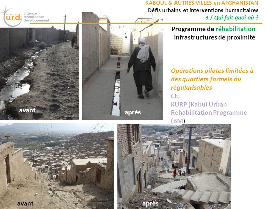 Programme de réhabilitation infrastructures de proximité