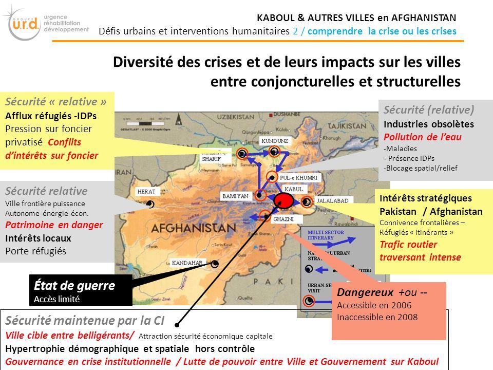 Diversité des crises et de leurs impacts sur les villes