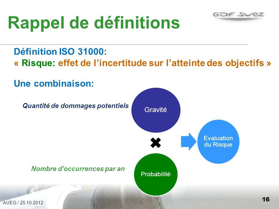Rappel de définitions Définition ISO 31000: