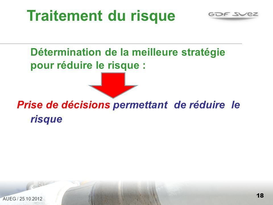 Traitement du risque Détermination de la meilleure stratégie pour réduire le risque : Prise de décisions permettant de réduire le risque.