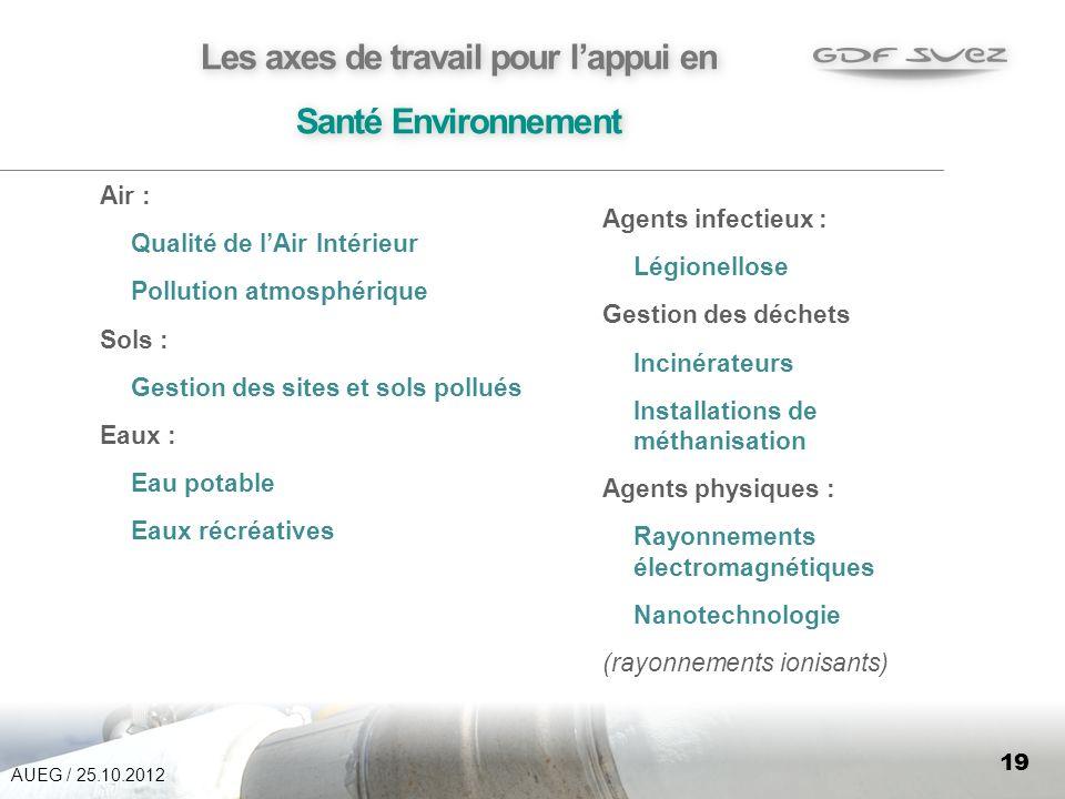 Les axes de travail pour l'appui en Santé Environnement