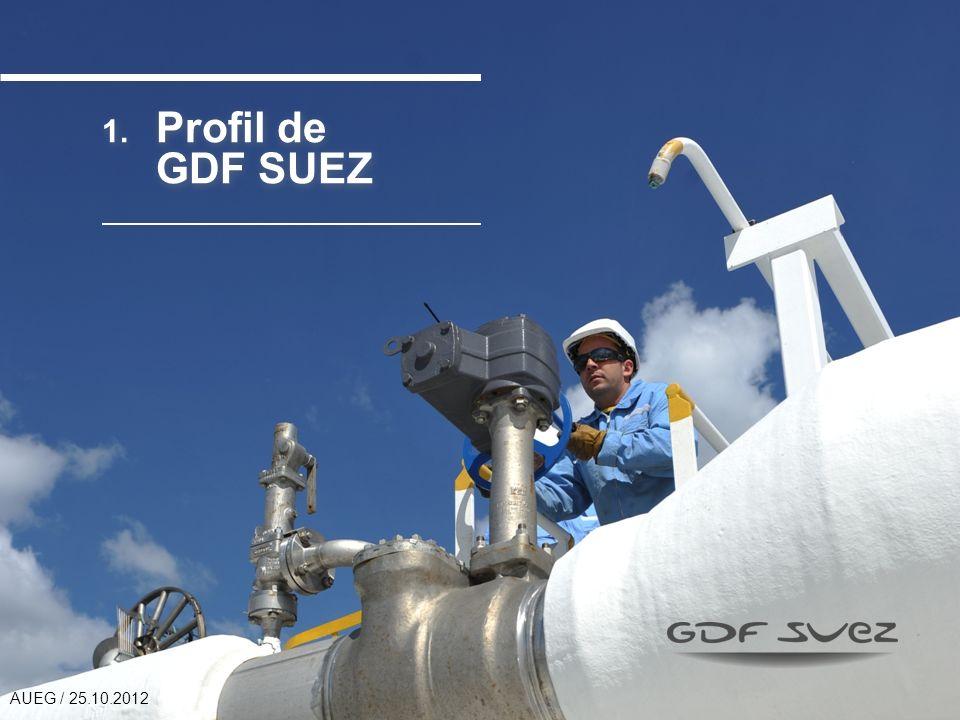 Profil de GDF SUEZ AUEG / 25.10.2012