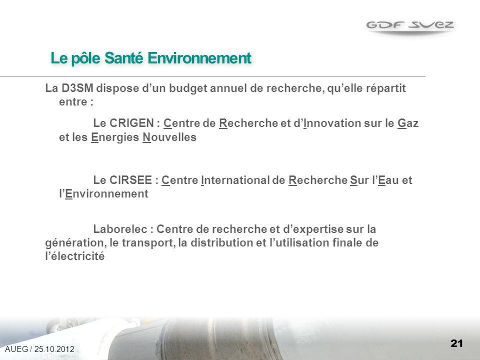 Le pôle Santé Environnement