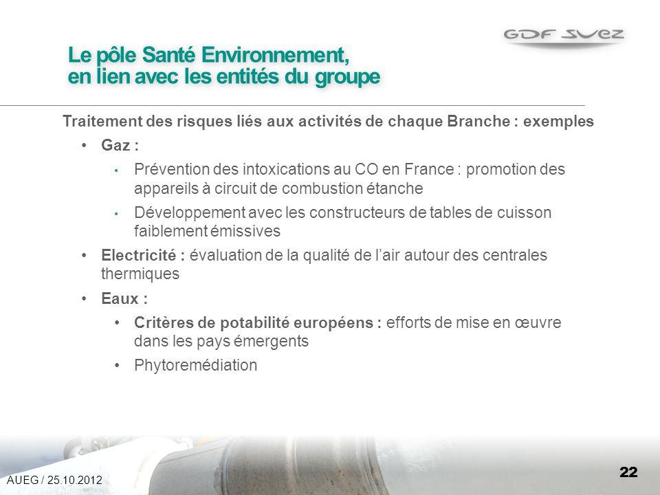 Le pôle Santé Environnement, en lien avec les entités du groupe
