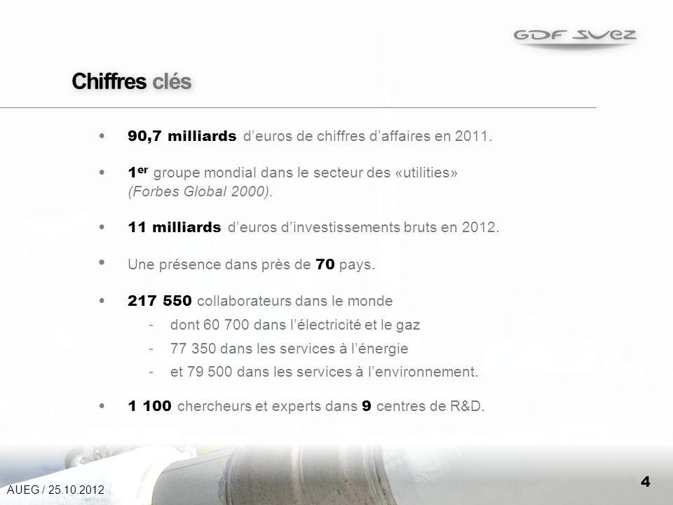 Chiffres clés 90,7 milliards d'euros de chiffres d'affaires en 2011.