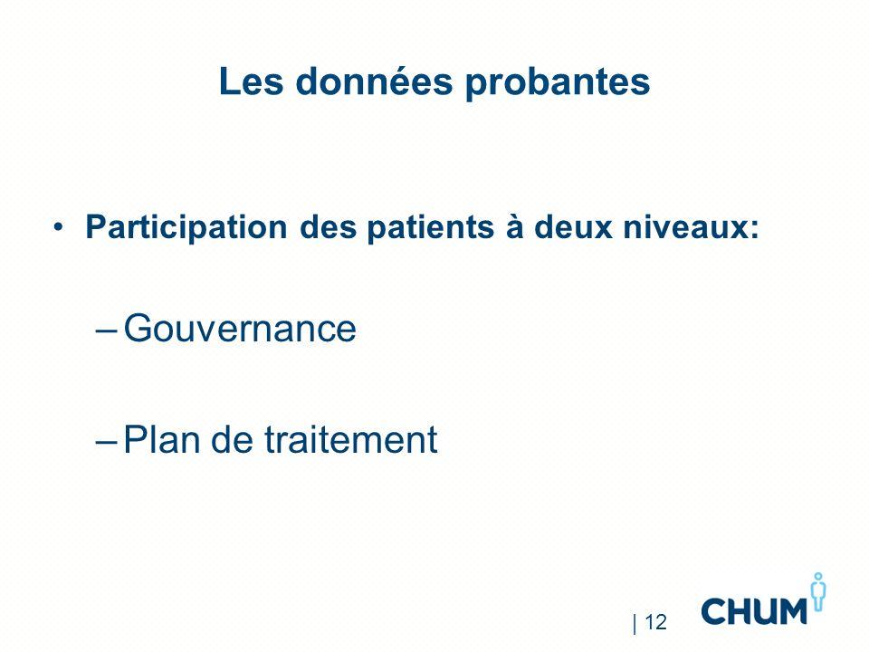 Les données probantes Gouvernance Plan de traitement
