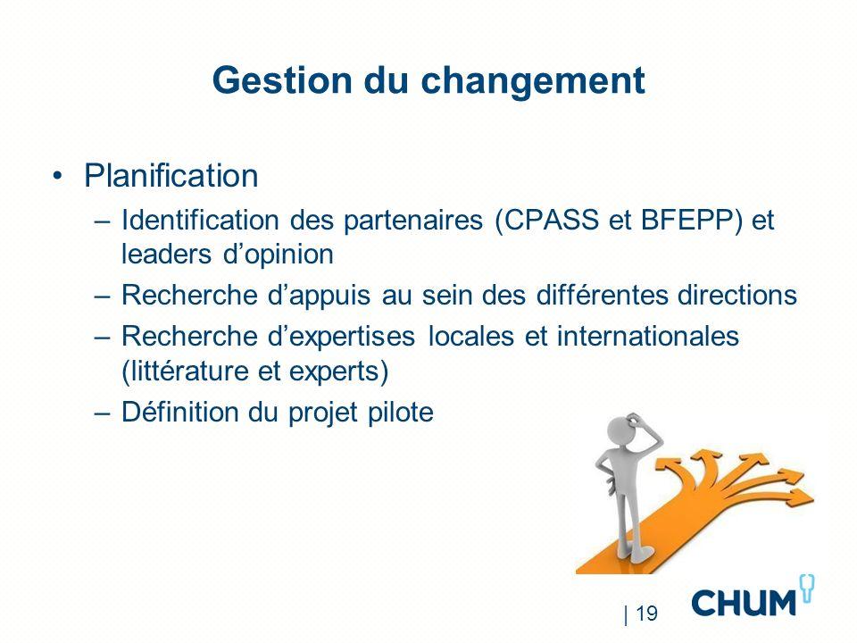 Gestion du changement Planification
