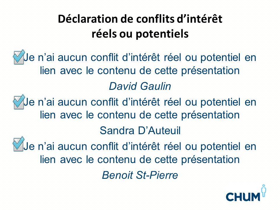 Déclaration de conflits d'intérêt réels ou potentiels