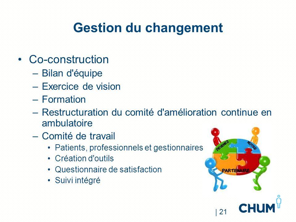 Gestion du changement Co-construction Bilan d équipe