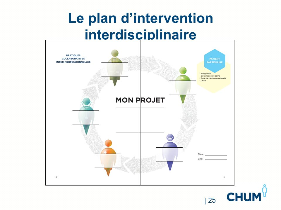 Le plan d'intervention interdisciplinaire